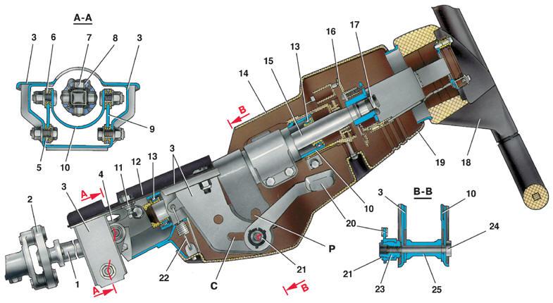 ВАЗ 2110 / Рулевое управление