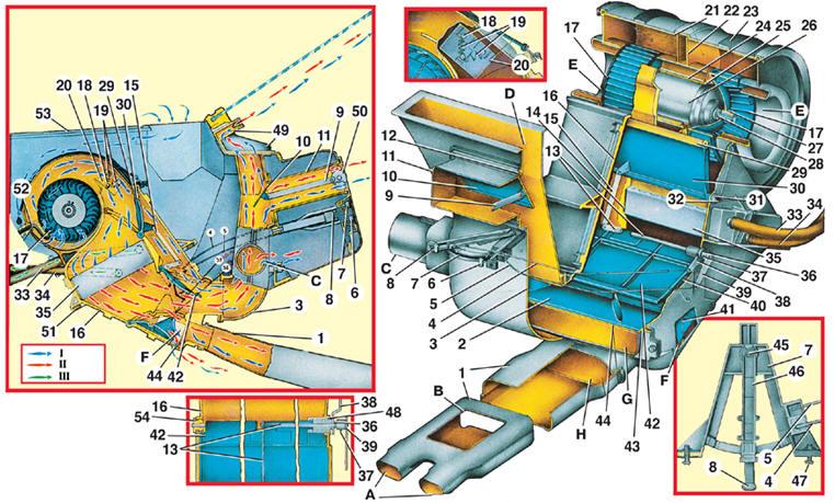Отопитель и схема вентиляции