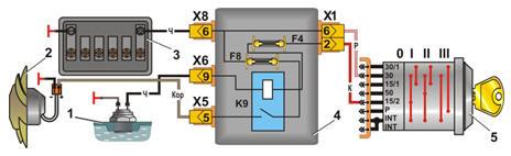 Схема включения электродвигателя вентилятора системы охлаждения двигателя.